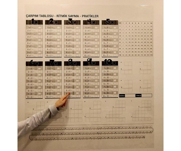 Çarpım Tablosu Akıllı Kağıt Tahta