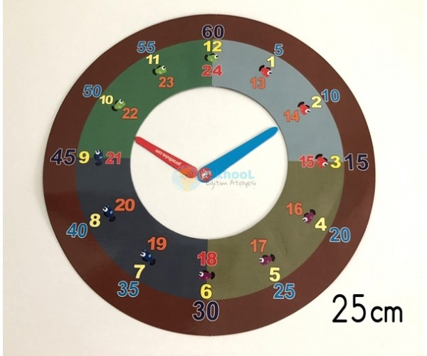 Saat Şablonu - Magnet